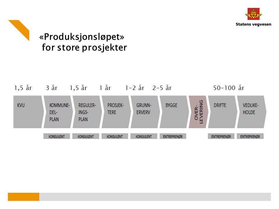 «Produksjonsløpet» for store prosjekter