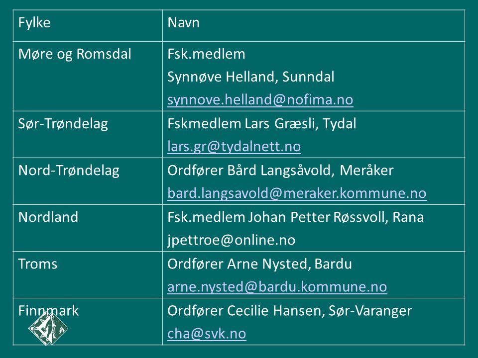 Fylke Navn. Møre og Romsdal. Fsk.medlem. Synnøve Helland, Sunndal. synnove.helland@nofima.no. Sør-Trøndelag.