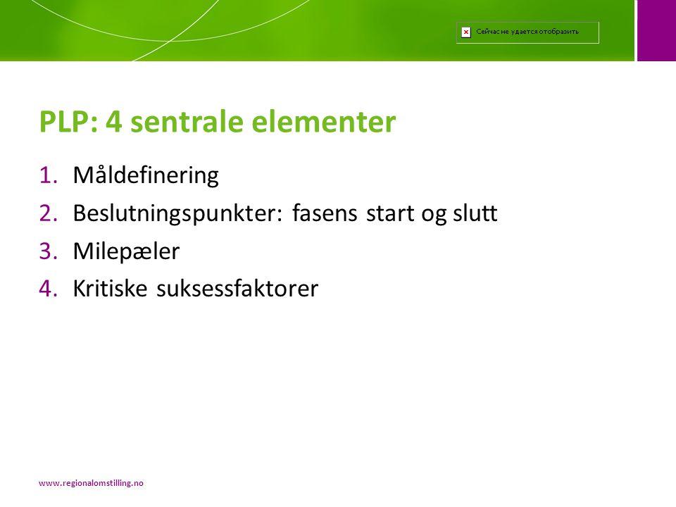 PLP: 4 sentrale elementer