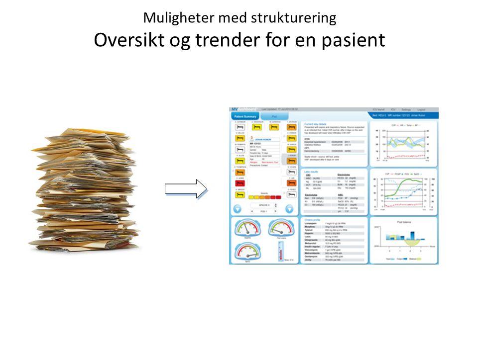 Muligheter med strukturering Oversikt og trender for en pasient