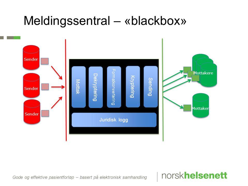 Meldingssentral – «blackbox»
