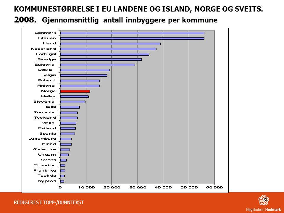 KOMMUNESTØRRELSE I EU LANDENE OG ISLAND, NORGE OG SVEITS. 2008