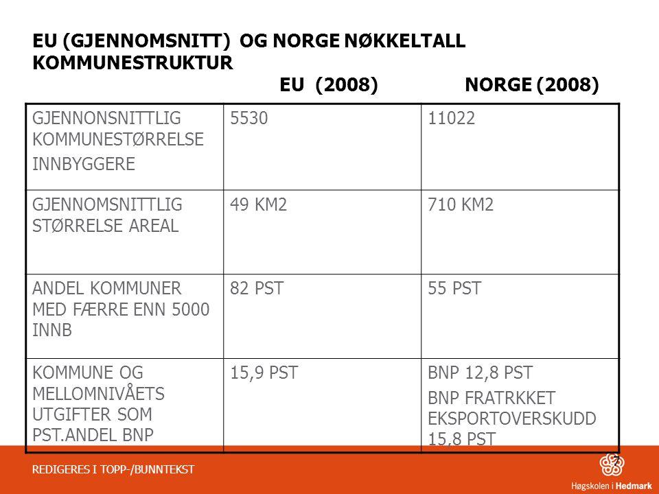 EU (GJENNOMSNITT) OG NORGE NØKKELTALL KOMMUNESTRUKTUR EU (2008) NORGE (2008)