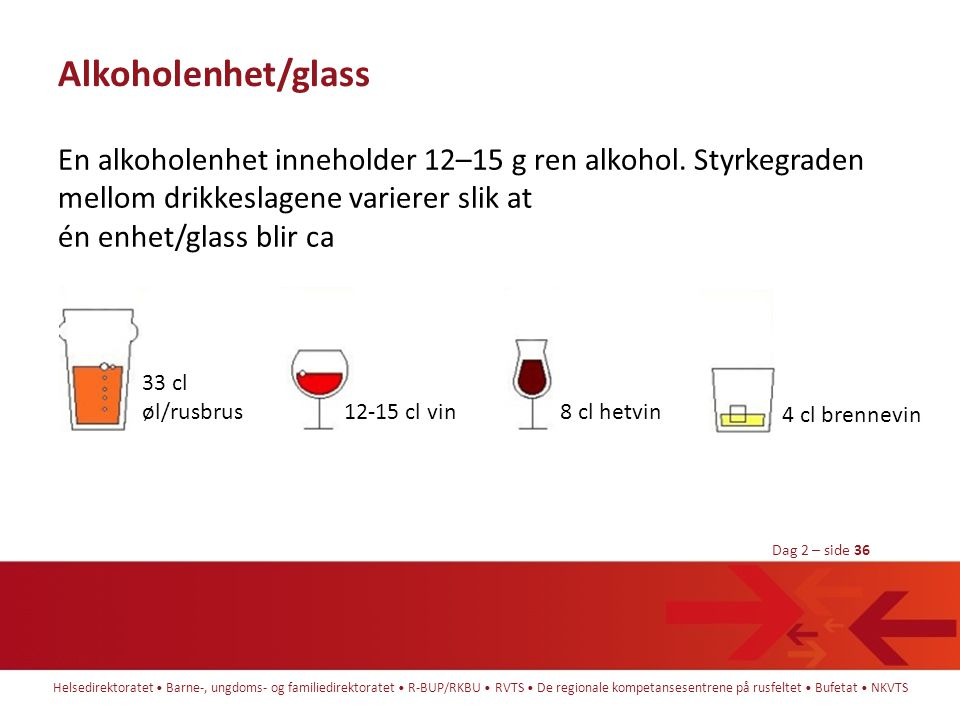 Alkoholenhet/glass En alkoholenhet inneholder 12–15 g ren alkohol. Styrkegraden mellom drikkeslagene varierer slik at én enhet/glass blir ca.