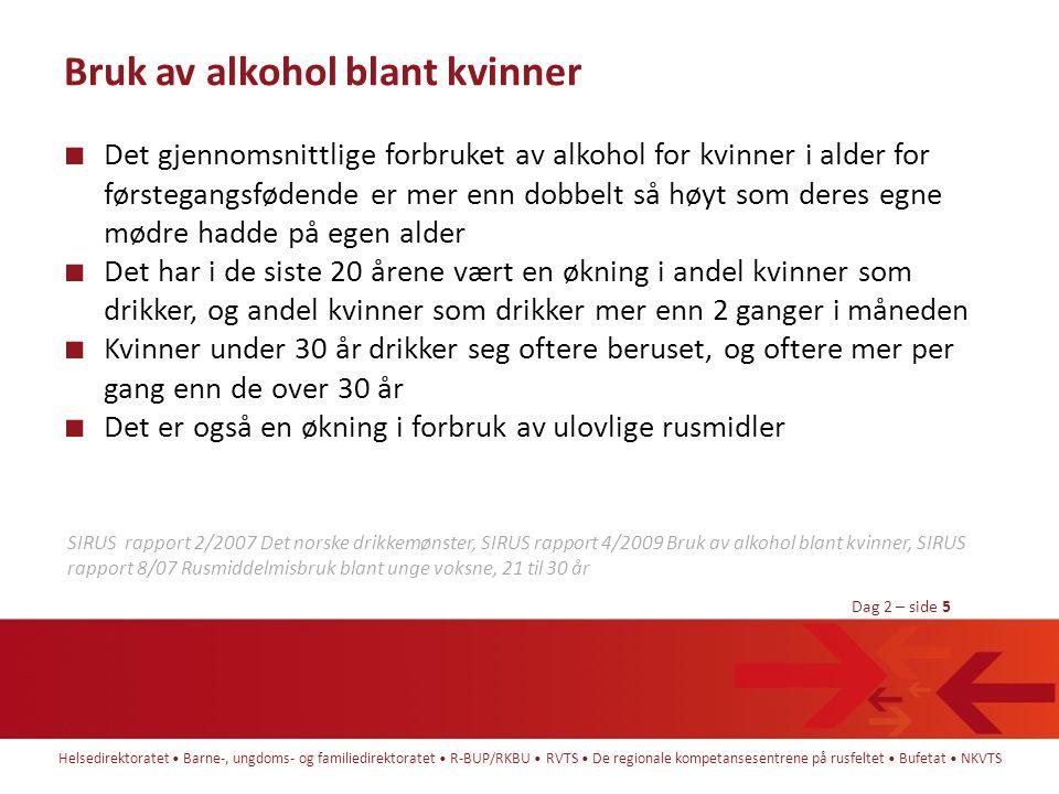 Bruk av alkohol blant kvinner