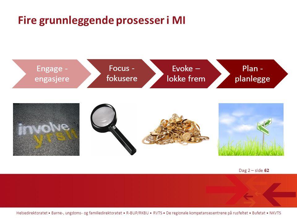 Fire grunnleggende prosesser i MI