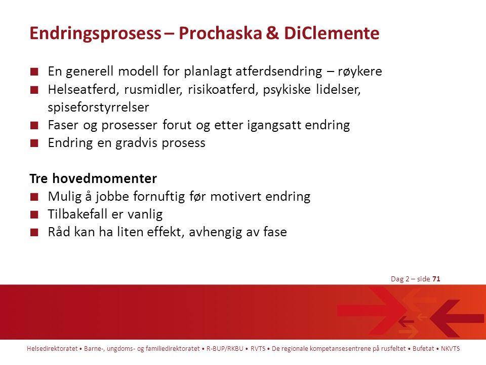 Endringsprosess – Prochaska & DiClemente