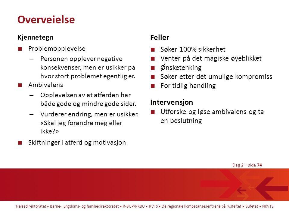 Overveielse Feller Intervensjon Kjennetegn Søker 100% sikkerhet