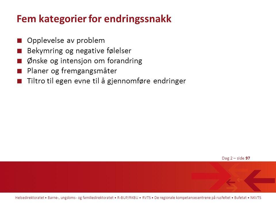 Fem kategorier for endringssnakk