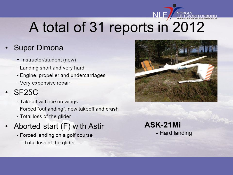 A total of 31 reports in 2012 Super Dimona - Instructor/student (new)