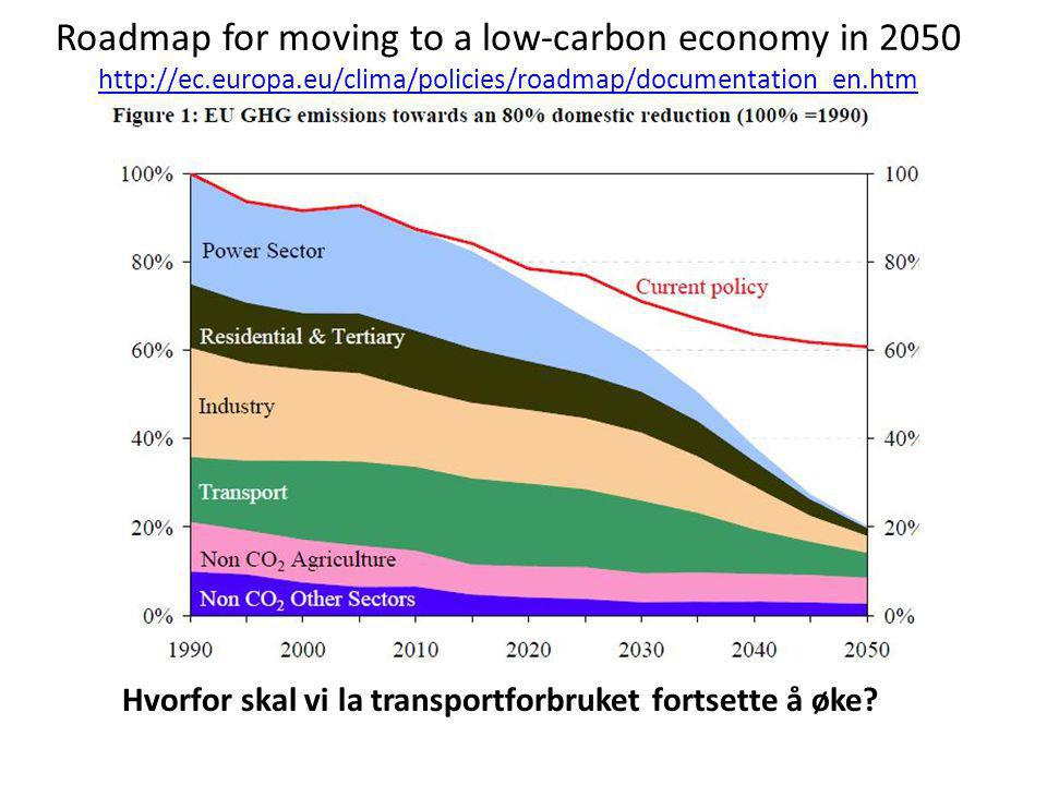 Roadmap for moving to a low-carbon economy in europa