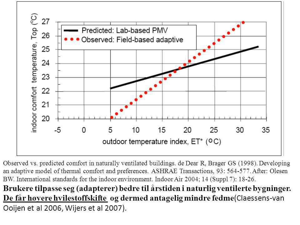 Observed vs. predicted comfort in naturally ventilated buildings