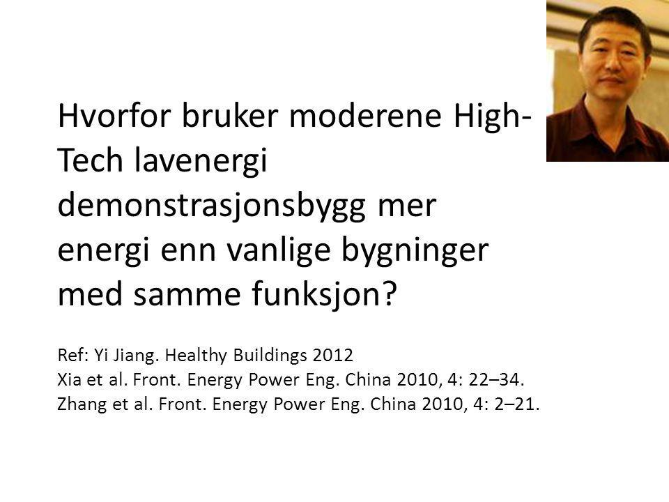 Hvorfor bruker moderene High-Tech lavenergi demonstrasjonsbygg mer energi enn vanlige bygninger med samme funksjon.