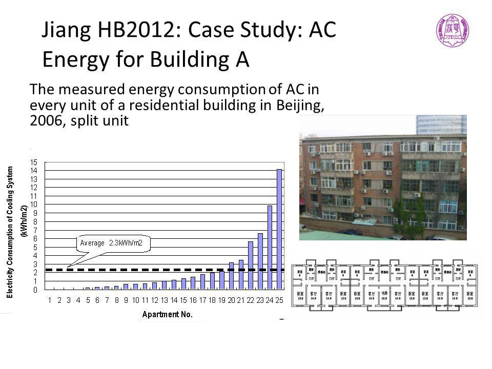 Jiang HB2012: Case Study: AC Energy for Building A