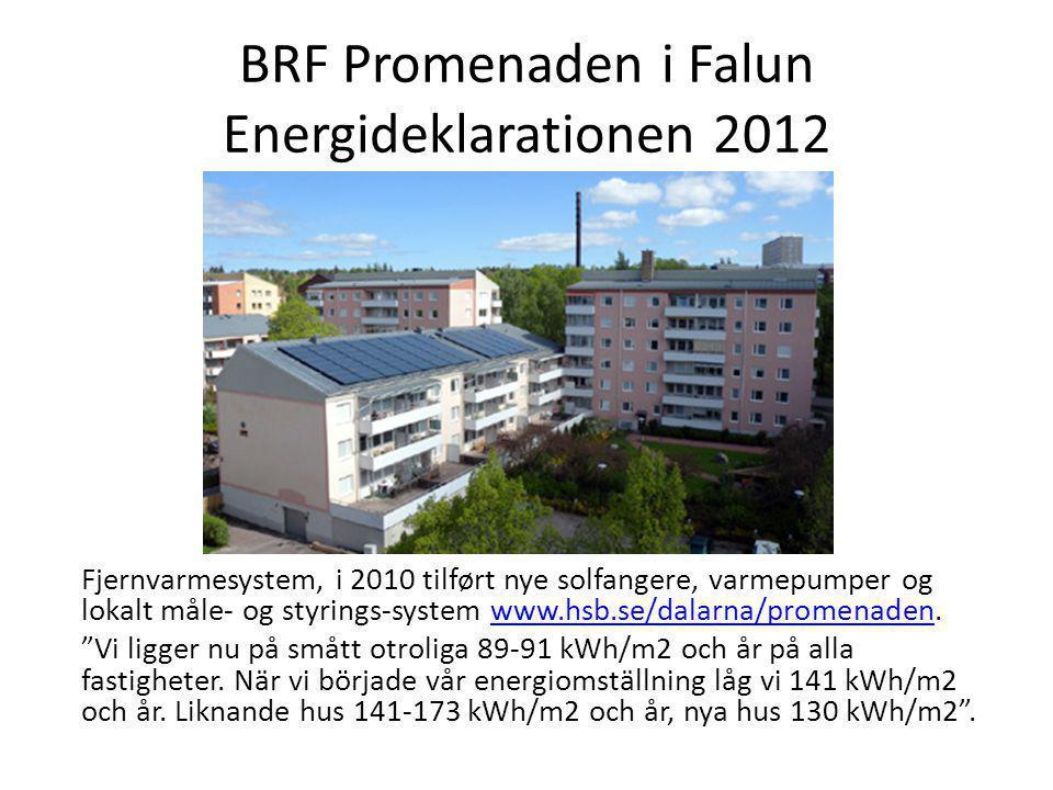 BRF Promenaden i Falun Energideklarationen 2012