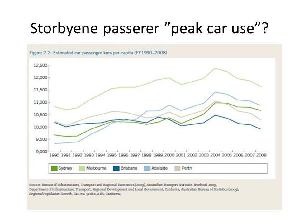 Storbyene passerer peak car use