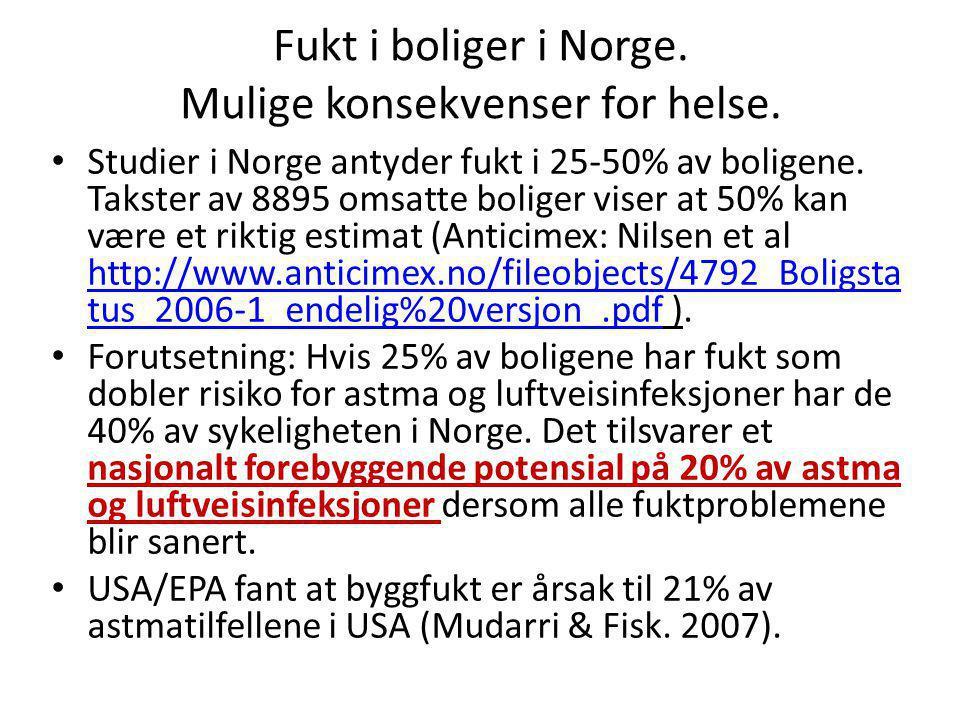 Fukt i boliger i Norge. Mulige konsekvenser for helse.