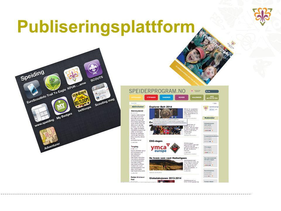 Publiseringsplattform