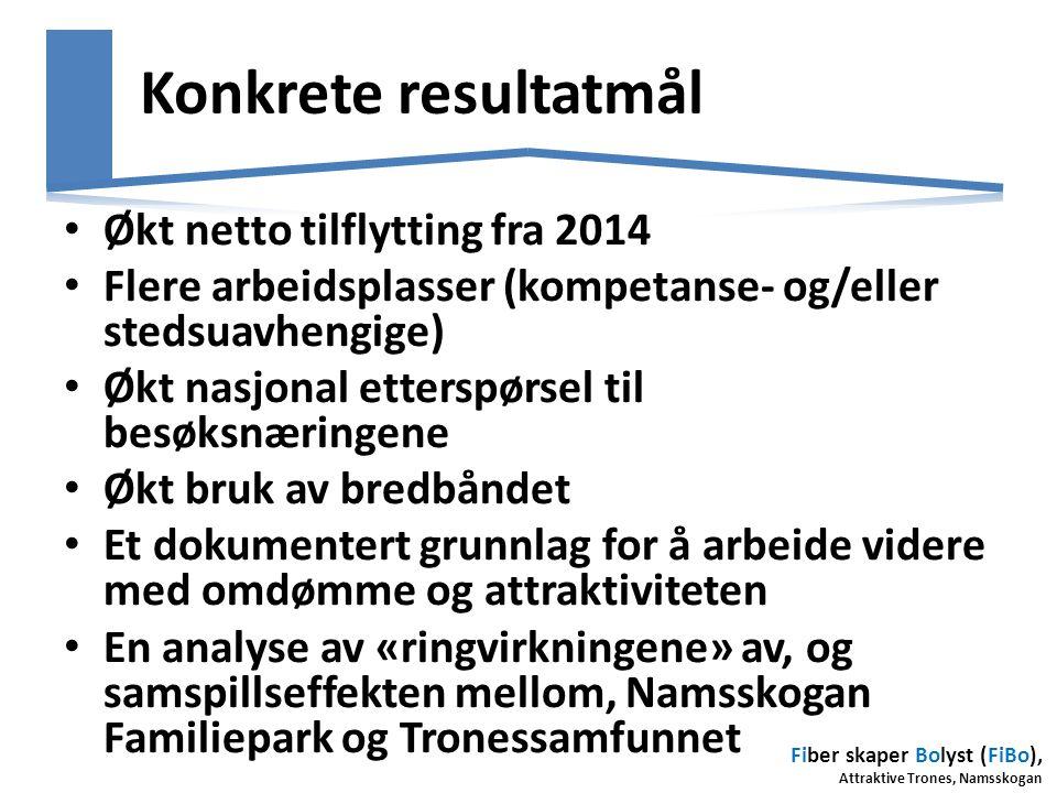 Konkrete resultatmål Økt netto tilflytting fra 2014