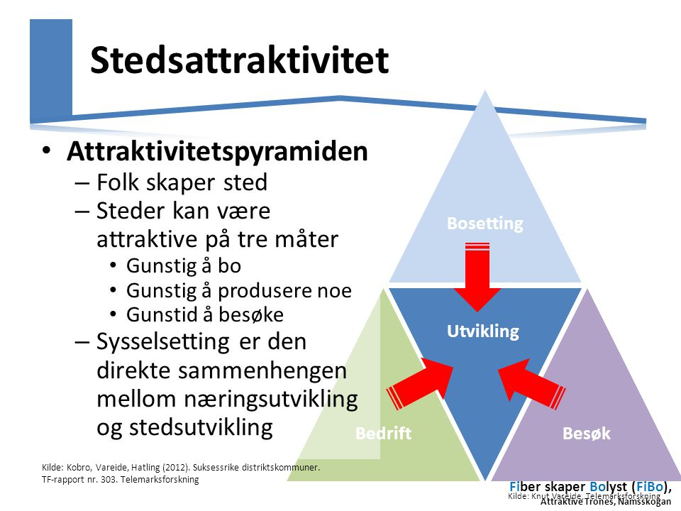 Stedsattraktivitet Attraktivitetspyramiden Folk skaper sted