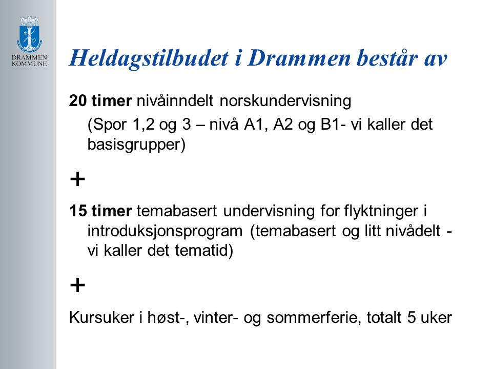 Heldagstilbudet i Drammen består av