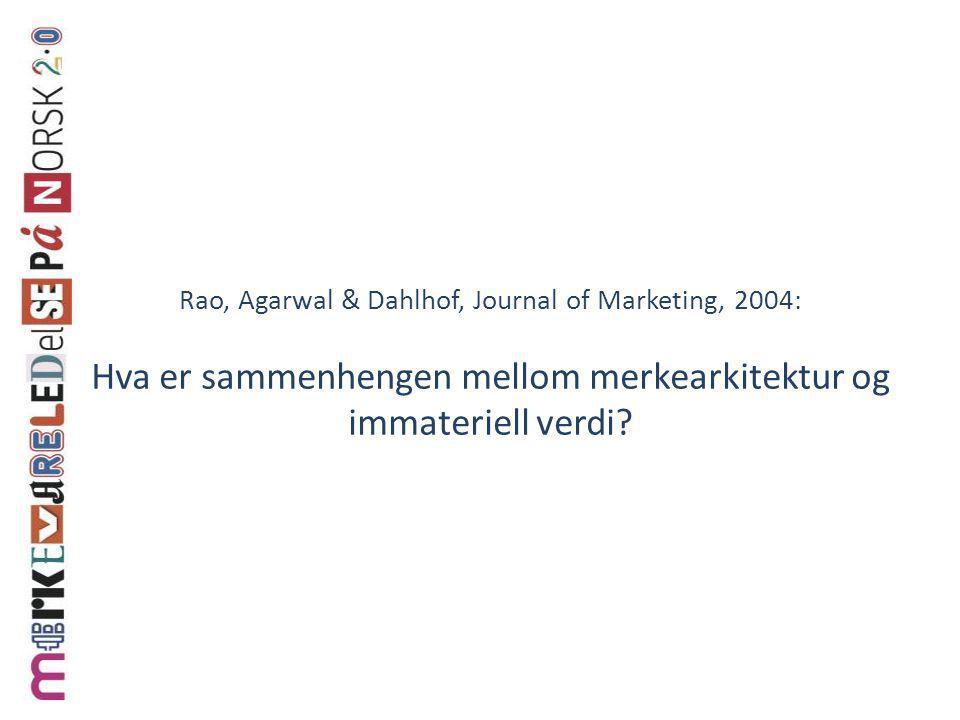 Rao, Agarwal & Dahlhof, Journal of Marketing, 2004: Hva er sammenhengen mellom merkearkitektur og immateriell verdi