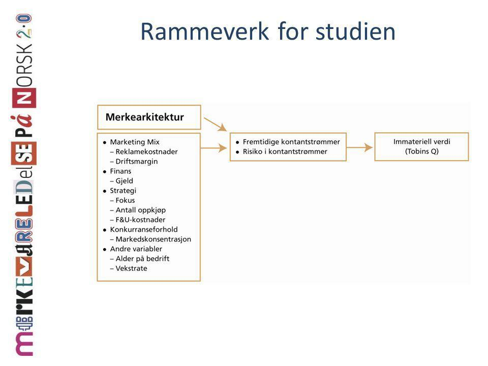 Rammeverk for studien