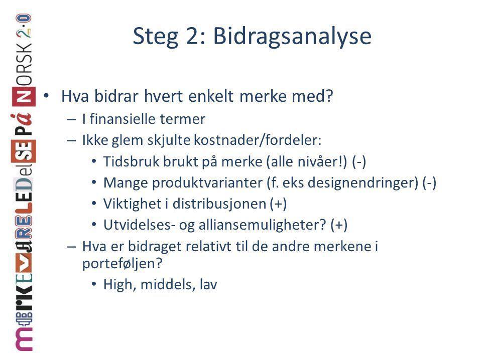Steg 2: Bidragsanalyse Hva bidrar hvert enkelt merke med