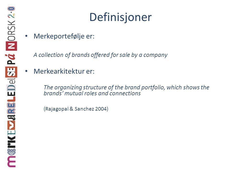 Definisjoner Merkeportefølje er: