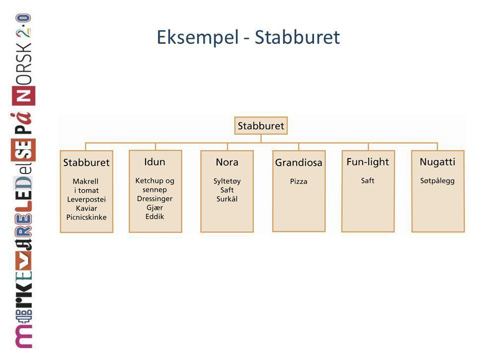 Eksempel - Stabburet