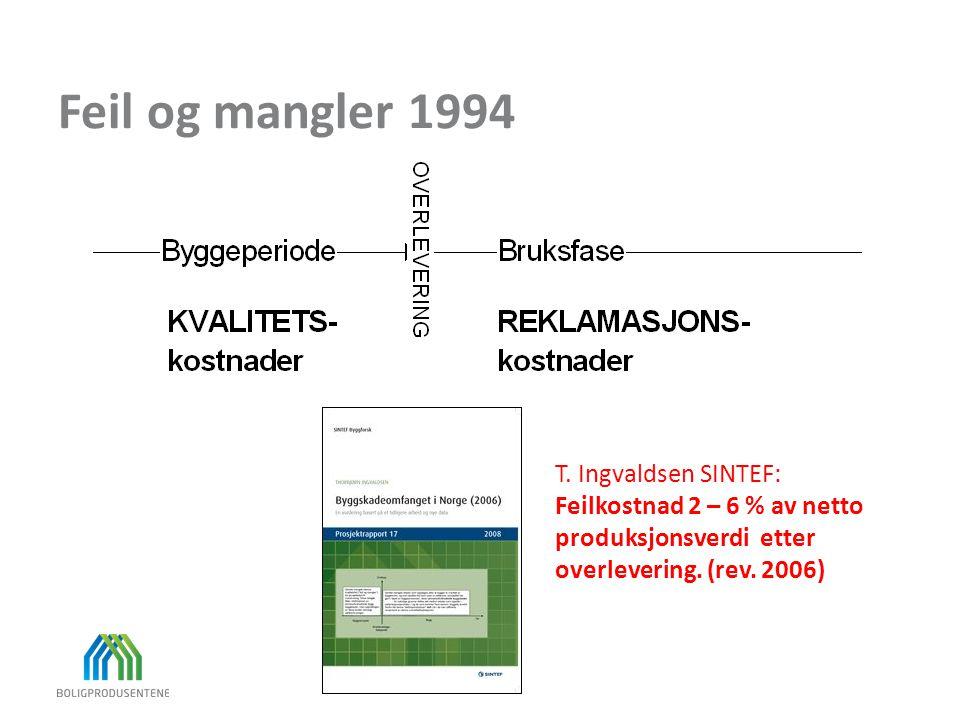 Feil og mangler 1994 T. Ingvaldsen SINTEF: