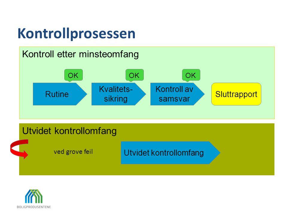 Kontrollprosessen Kontroll etter minsteomfang Utvidet kontrollomfang