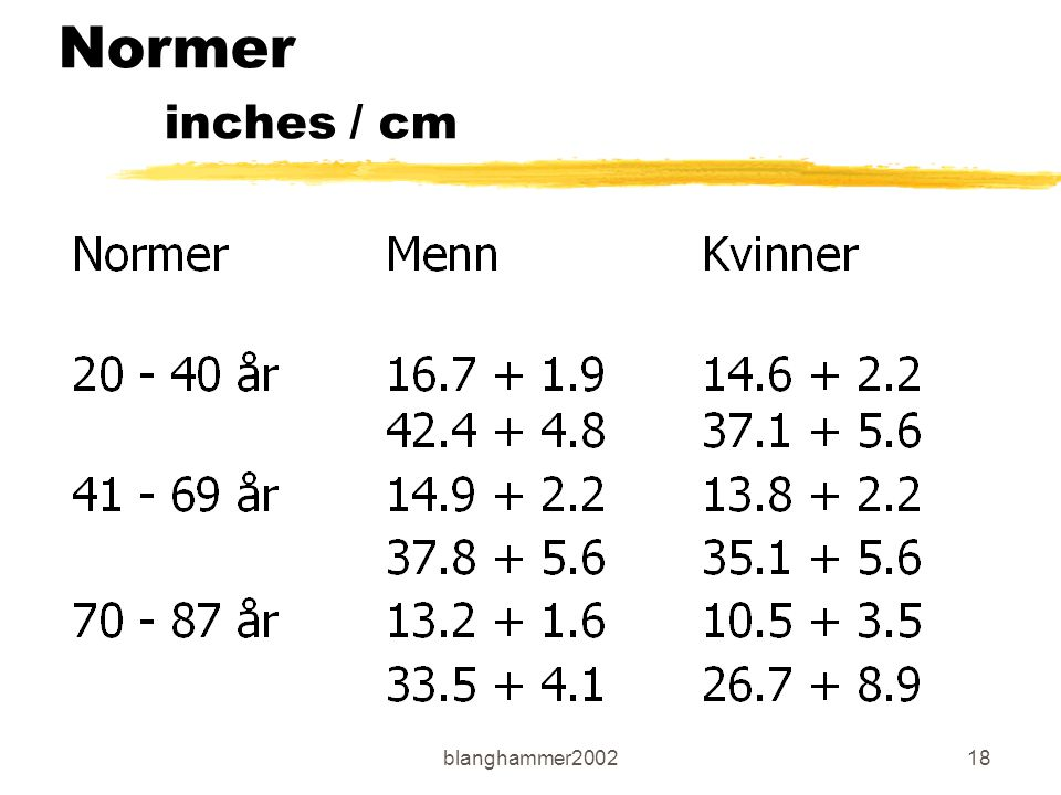 Normer inches / cm blanghammer2002