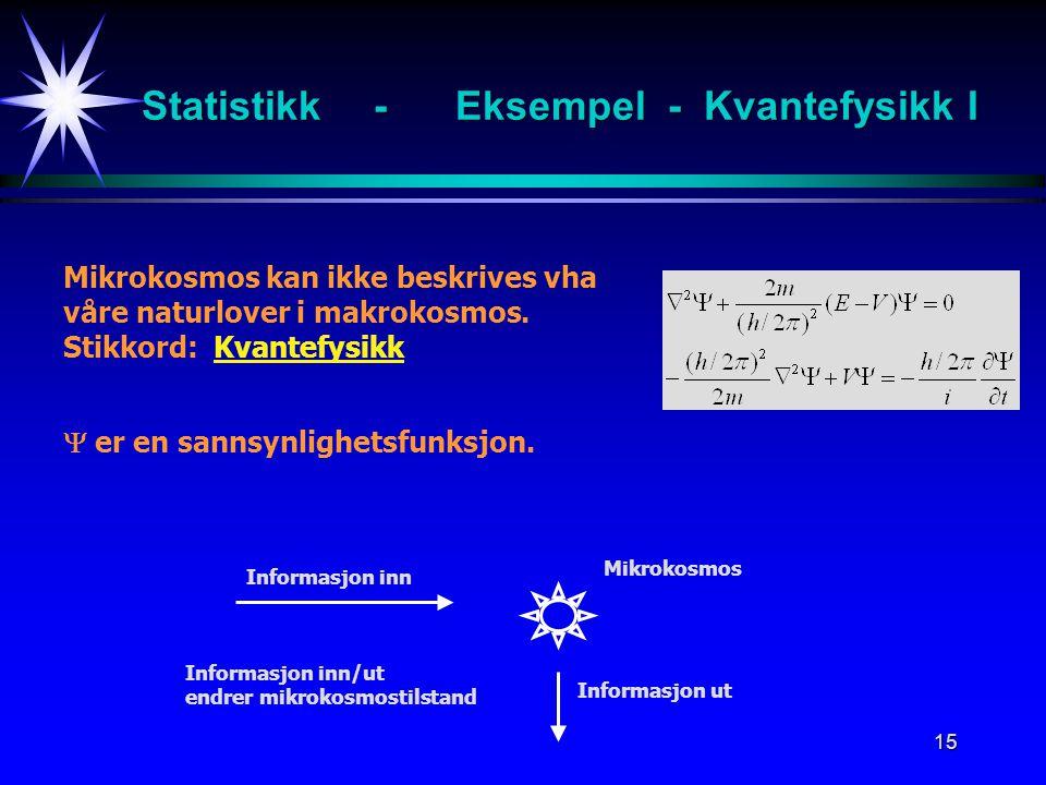 Statistikk - Eksempel - Kvantefysikk I