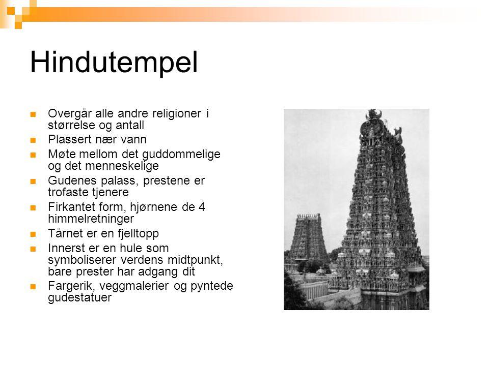 Hindutempel Overgår alle andre religioner i størrelse og antall