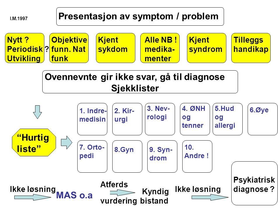 Ovennevnte gir ikke svar, gå til diagnose