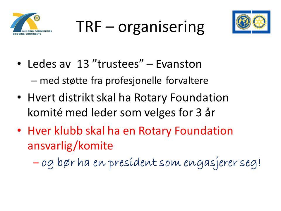TRF – organisering Ledes av 13 trustees – Evanston