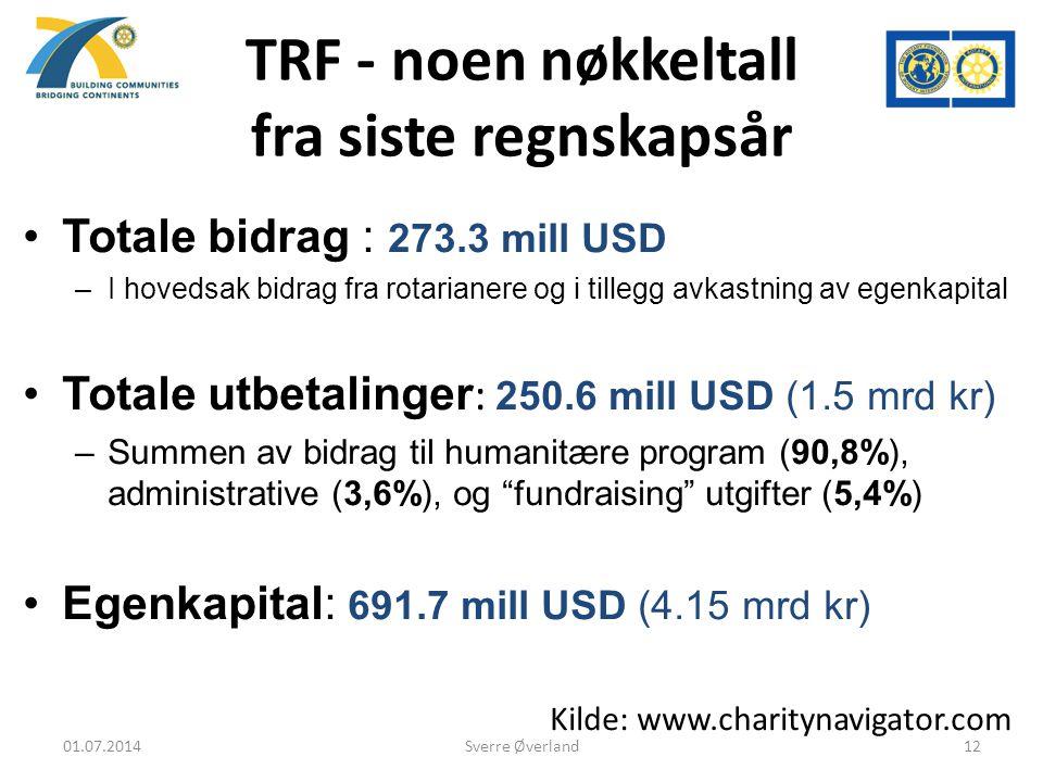 TRF - noen nøkkeltall fra siste regnskapsår
