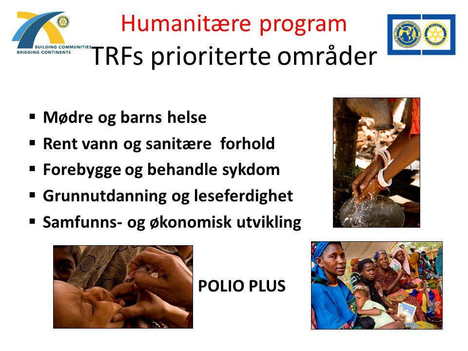 Humanitære program TRFs prioriterte områder