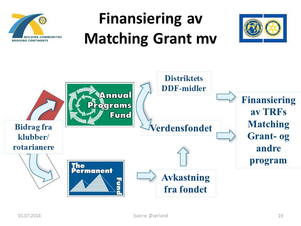 Finansiering av Matching Grant mv