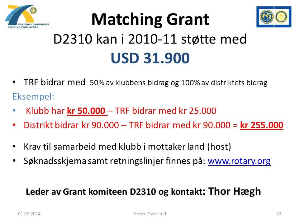 Matching Grant D2310 kan i 2010-11 støtte med USD 31.900