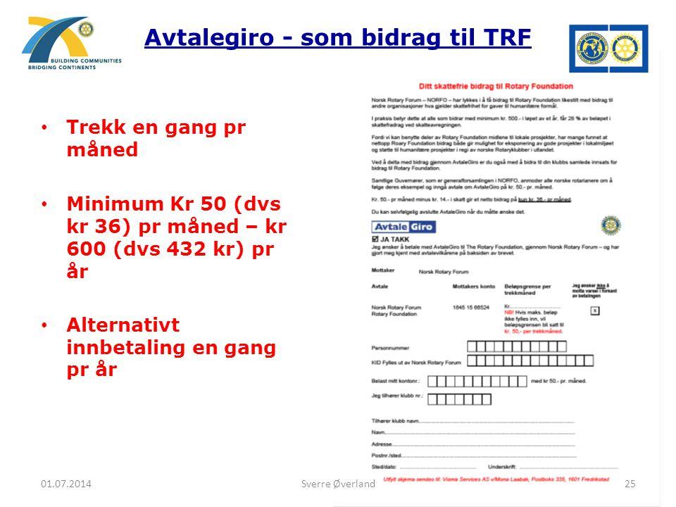 Avtalegiro - som bidrag til TRF