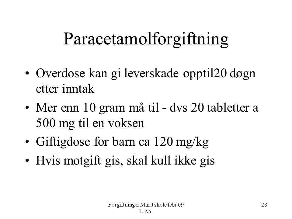 Paracetamolforgiftning
