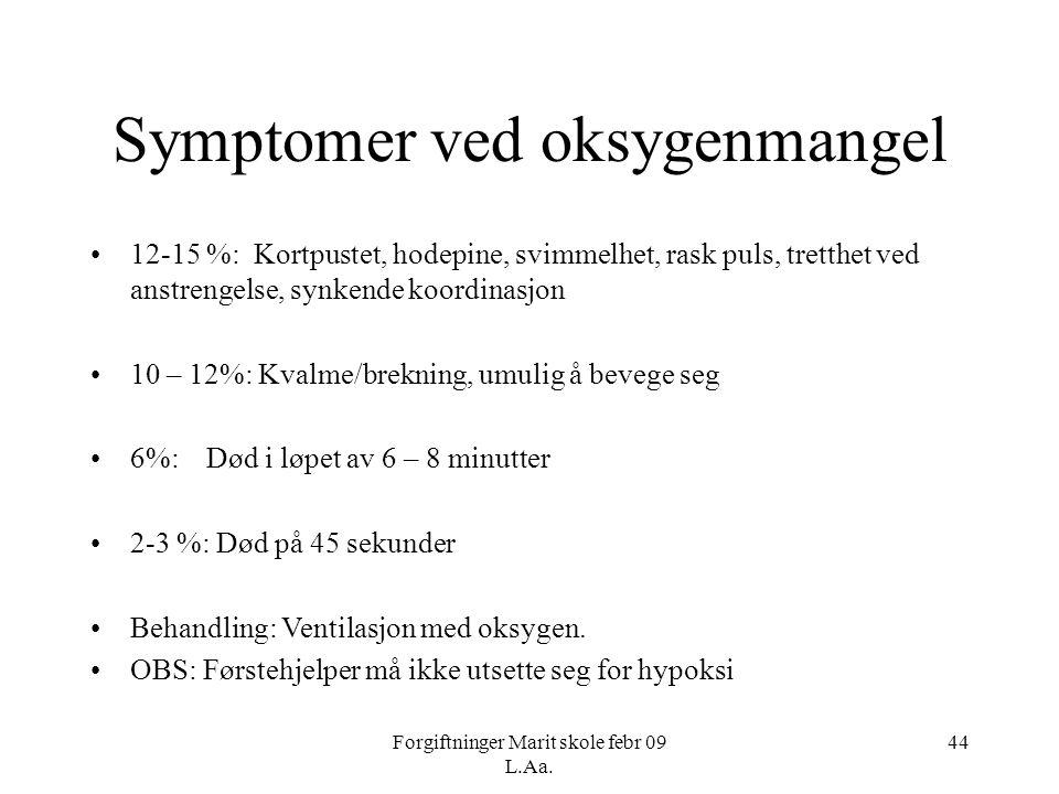 Symptomer ved oksygenmangel