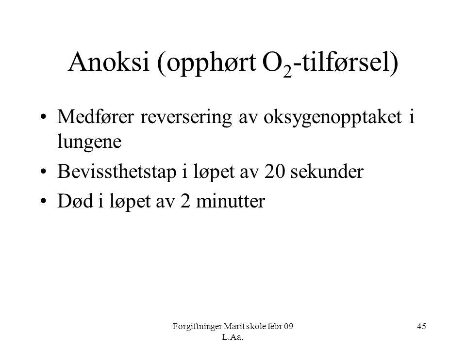 Anoksi (opphørt O2-tilførsel)