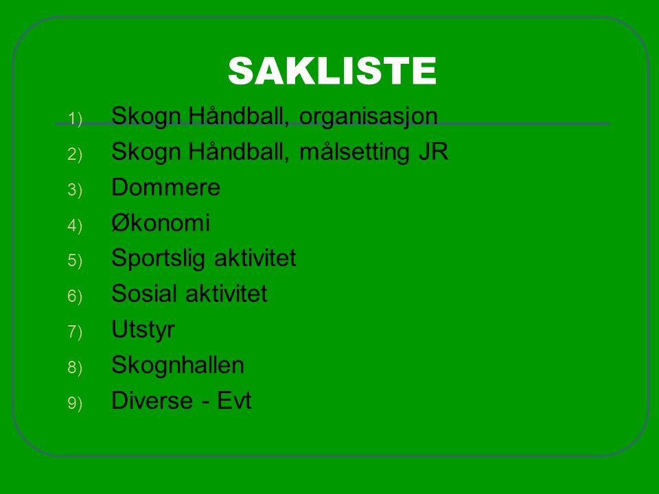SAKLISTE Skogn Håndball, organisasjon Skogn Håndball, målsetting JR