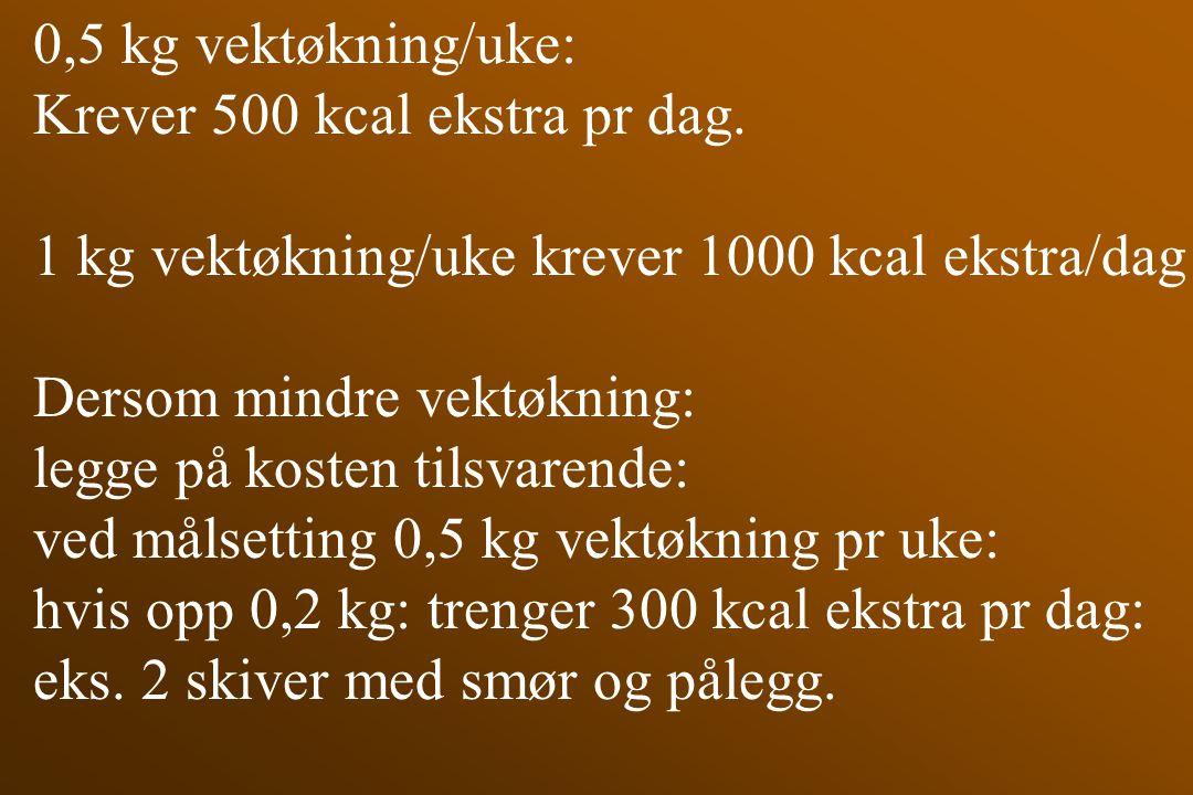 0,5 kg vektøkning/uke: Krever 500 kcal ekstra pr dag. 1 kg vektøkning/uke krever 1000 kcal ekstra/dag.