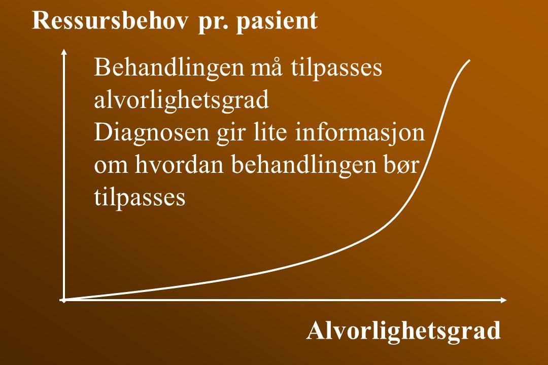 Ressursbehov pr. pasient