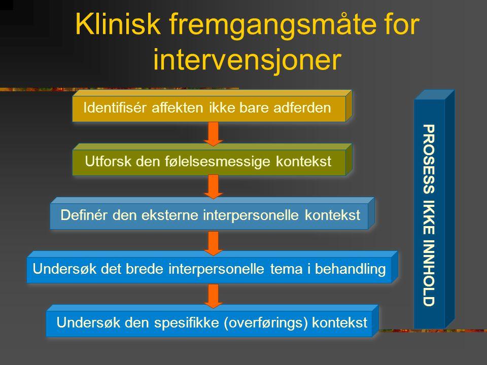 Klinisk fremgangsmåte for intervensjoner