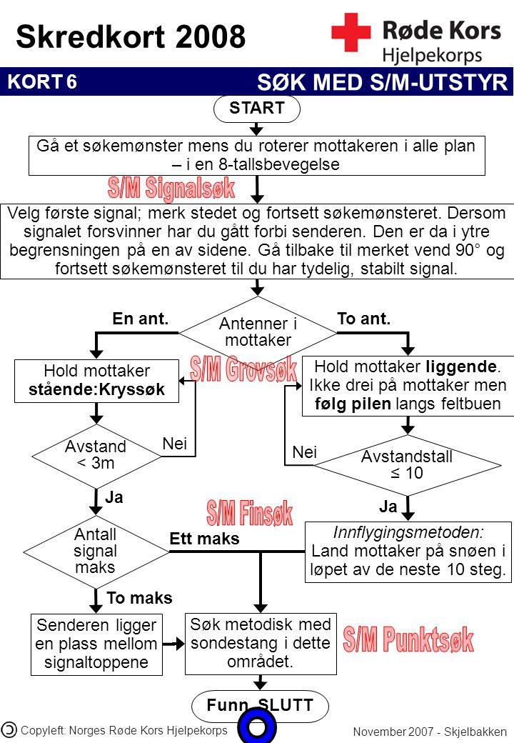 SØK MED S/M-UTSTYR S/M Signalsøk S/M Grovsøk S/M Finsøk S/M Punktsøk